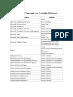 Assembly Reference