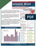 May 2011 Economic Brief
