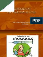 Esquema de Vacunacion Actual