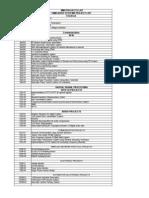 Mini Project List