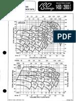 ISO Sov Volumetric Flow Rate