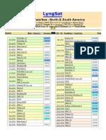 Lista de Satelites - North & South America