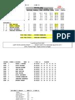 Wk32-sheets10