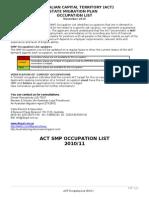 Act State Sponsorship List