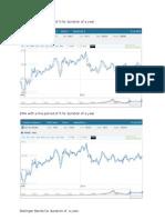 Kotak Tech Analysis