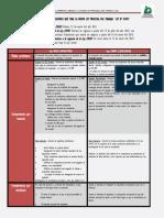 Principales Modificaciones de La Nueva Ley Procesal