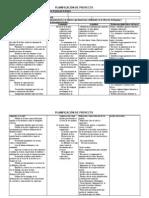 Planificacion Sep Lenguaje (1)2011