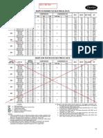 CU-1 40 Ton Electrical Information