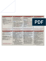 Warhammer 8ed Terrain Reference Cards v1.2