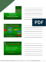 Ciclo01_Clase01_Elementos básicos de la Planificación Estrategica