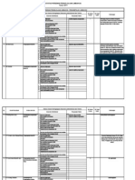 Status Perizinan Pengelolaan Limbah B3-2011