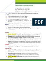 Major Difference Between MS Office 2000, 2003 and 2007