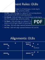 3-4 Alignments Rules