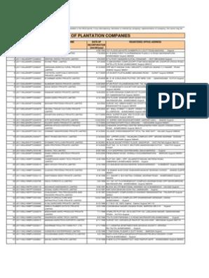 List Of Plantation Companies