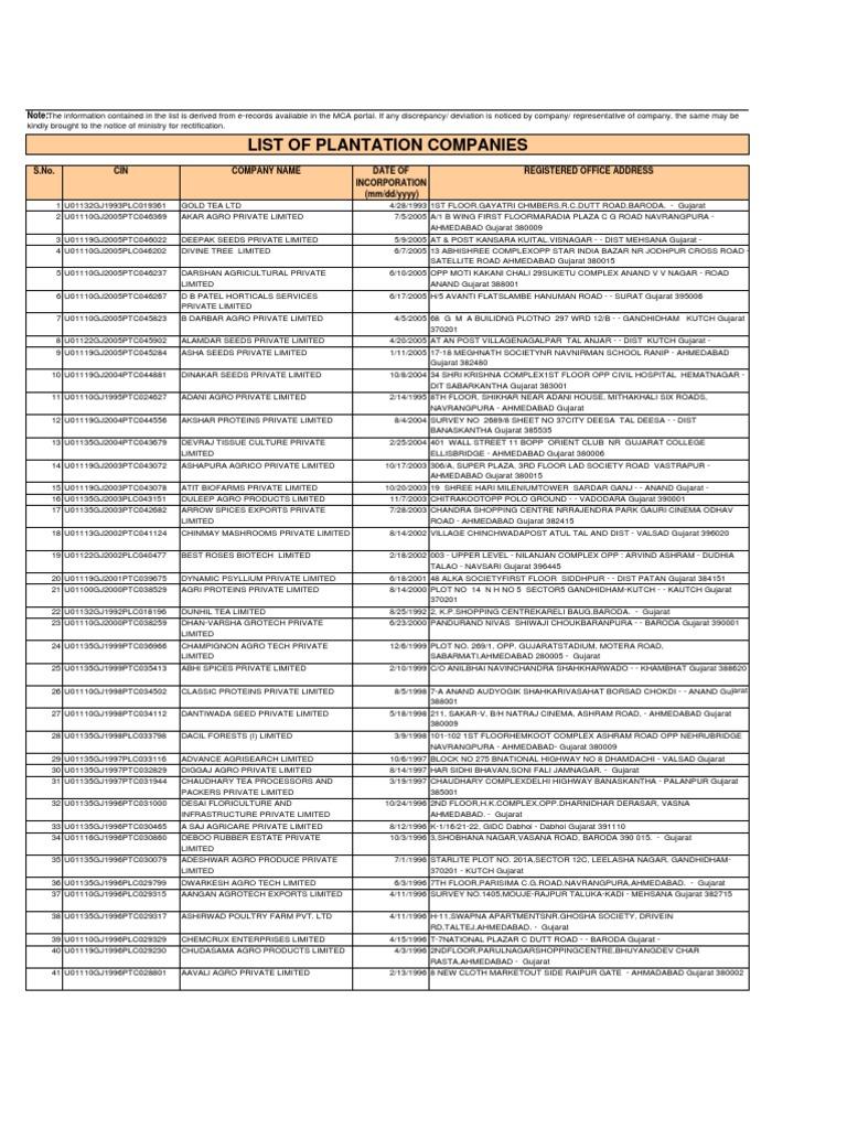 Wenzhou Lianyi Wire Harness Tape Co Ltd : List plantation companies