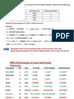 MIPS Numericals