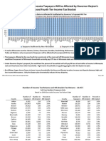 2008 MN Top Tax Bracket by County