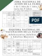 Esquemas de Vacunacion Venezuela