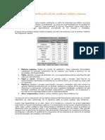 Composición y clasificación de los residuos sólidos urbanos