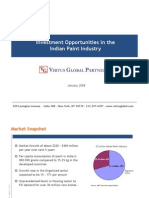 Indian Paint Investment Opportunities