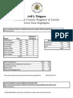 Jeff Thigpen Statistics Summary