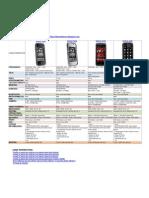 Tabela Comparativa Celulares_nokia