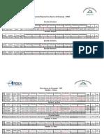 Resultados Provas Locais Apuramento TAD CRAD 2011 Faial
