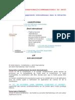 Fiche sources internationales - communautaires droit administratif