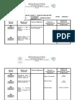 Plan de Clases Comunicaciones I, UBA
