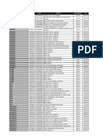 Noken - Tabela preços - Loiças sanitárias Noken 2011