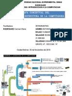 Mapa Conceptual Componentes Del PC