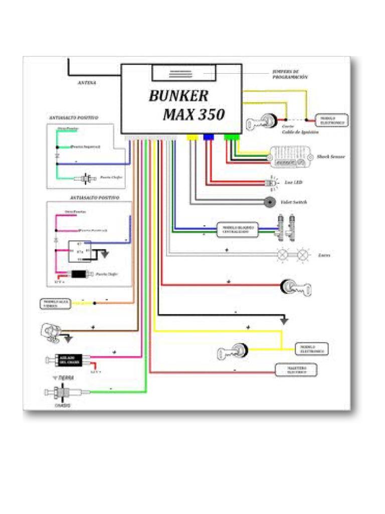 Manual de alarmas bunker for Instalacion de alarmas