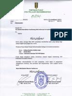 Surat Rekomendasi PP IPM