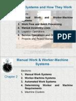 Ch02 Manual Work 1