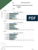 Gráficos2ªeval.comparativa