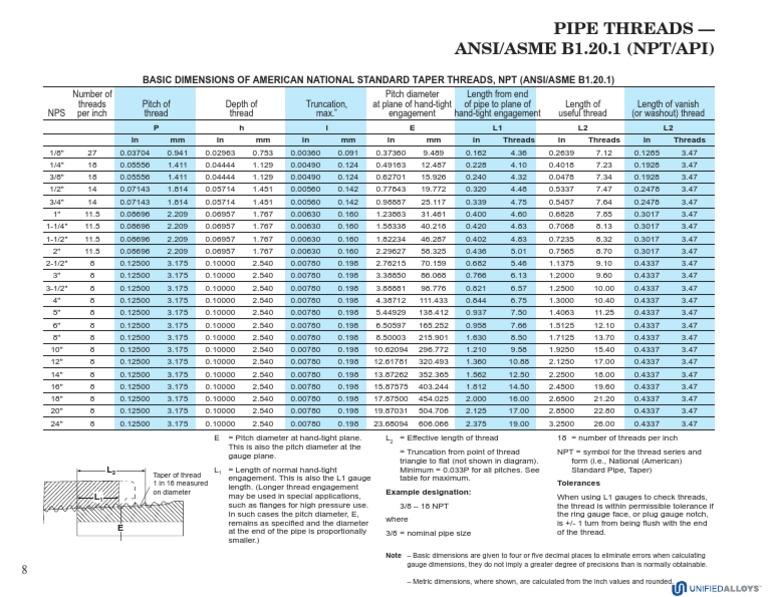 Asme B1 20 1 Npt Threads Pipe Fluid Conveyance
