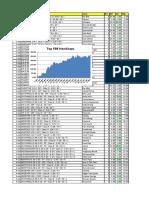 FormBet Top-Rated In Handicaps