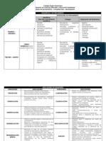 Desarrollo de to Documento de Estudio