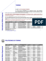 Polito Result 2010-2011