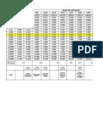 Tabela de Altura de Texto Pela Escala