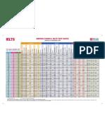 IELTS Exam Dates 2011