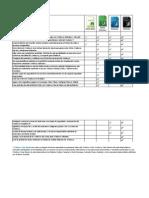 Cuadro Comparativos de Los Productos Windoows
