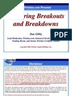 Dan Gibby - Mastering Breakouts and Breakdowns