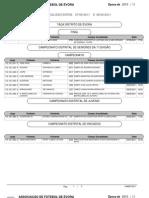 Agenda desportiva da AF Évora para a semana de 5 de Maio a 11 de Maio de 2011