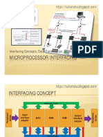 Microprocessor Interfacing- Interfacing Concepts