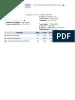 Historico resultados elecciones municipales - Obanos