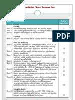 Depreciation Rates Companies Act.pdf