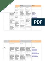 Tabla Comparativa Herramientas Web 2.0