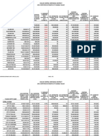 Collin County 2011 Certified Property Tax Values, Preliminary Summary