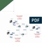 topologie du réseau de RII5